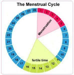 Ce-se-intampla-atunci-cand-scopul-sexului-este-sarcina2