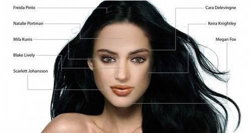 femeia perfecta- viziunea femeilor