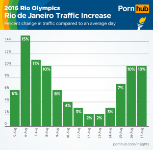 realitatea-de-zi-cu-zi-influenteaza-cautarile-de-pe-site-urile-porno3