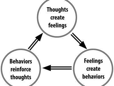 emotiile-sau-cum-oscilam-intre-pozitiv-si-negativ2